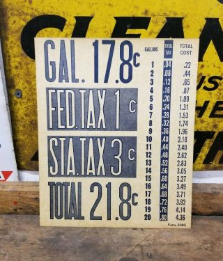 Antique Visible Gas Pump Price Sign Card 17 Cent Gas From 1920s Double Sided
